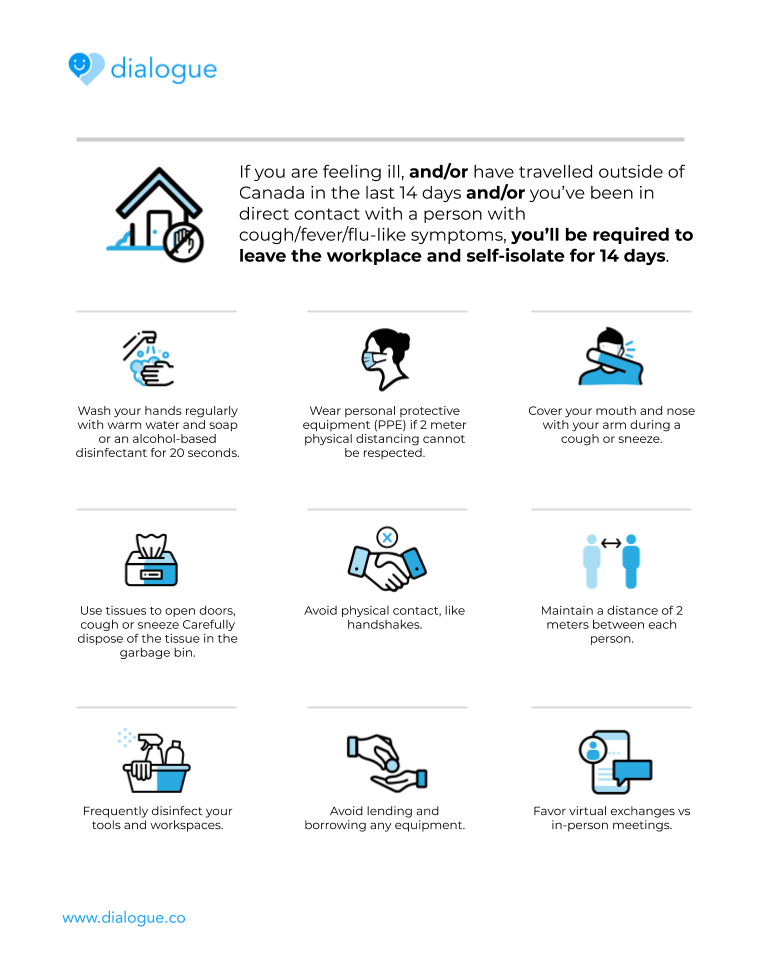 Dialogue - Health Workplace Poster