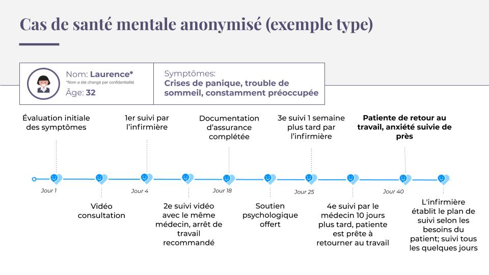 Dialogue - Webinaire santé mentale - Mai 2018