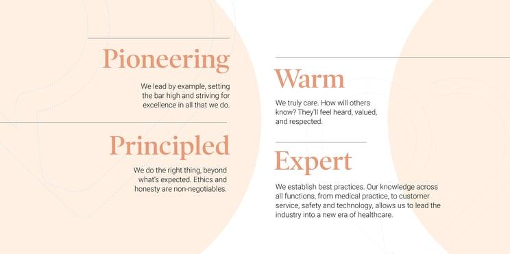 Dialogue brand principles